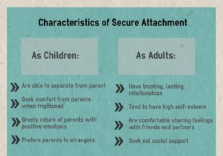 secure-attachment