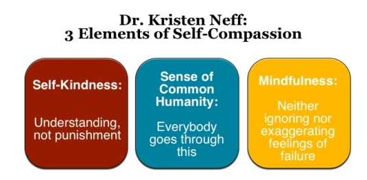 3-Elements-of-Self-Compassion1