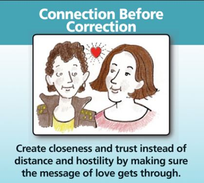 connection before correction2